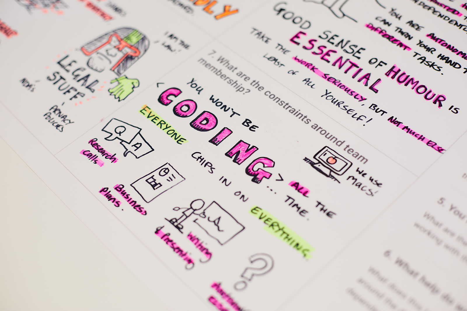 Sketch notes by Chris Spalton