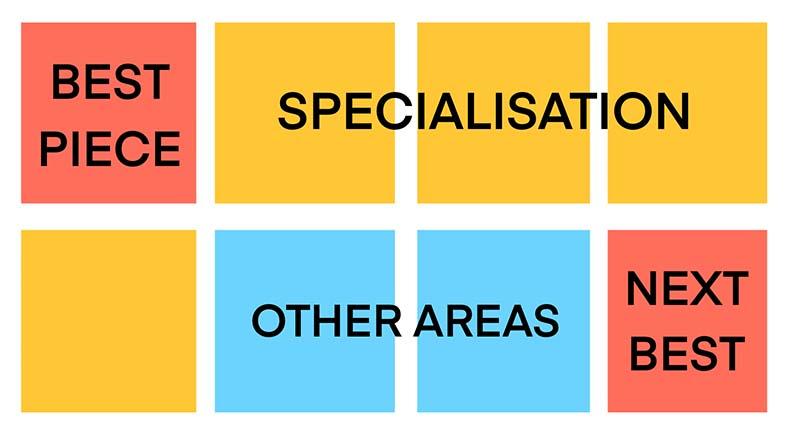 Tiril Schjerven portfolio layout