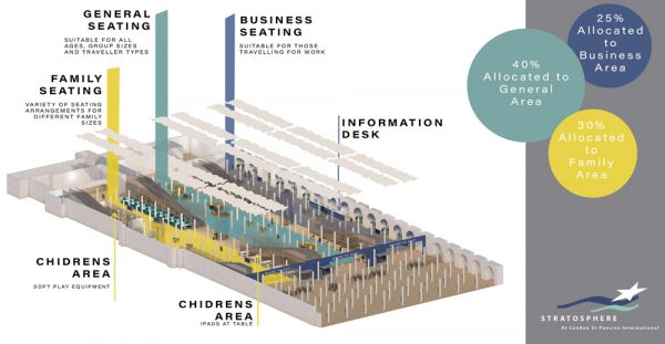 Leah Walker - Lounge design concept for St Pancras International train station. Including an area for business travellers and families